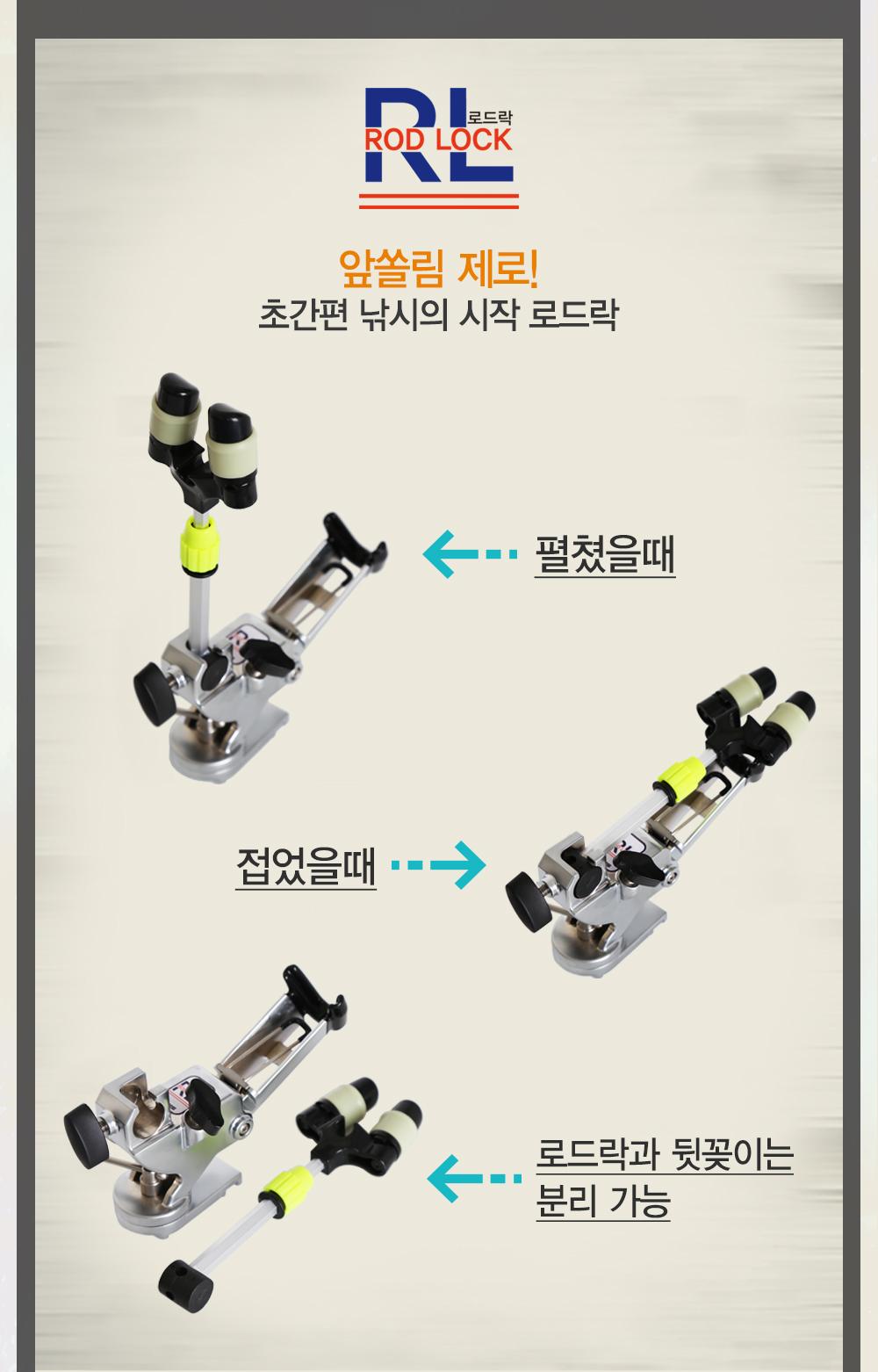 아피스 좌대발판용 받침틀 세트 브레이크형[10단] (오뚜기받침틀)