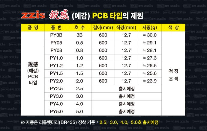 찌스 전자 막대찌 예감(PCB타입)