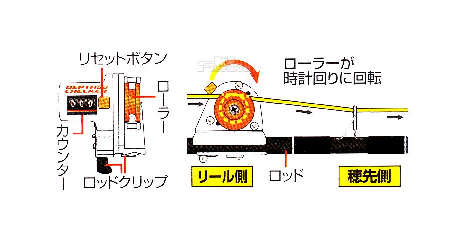 프록스 딥체커 (DEPTH CHECKER)(PX846W)수심측정기