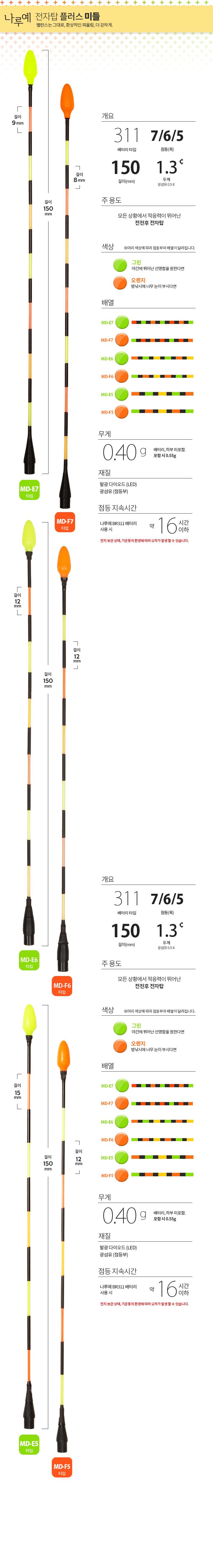 나루예 전자톱 플러스 미들 311전지용  [7목 150mm] 전자찌 전자찌톱 전자탑 전자케미 전자캐미 전자탑캐미