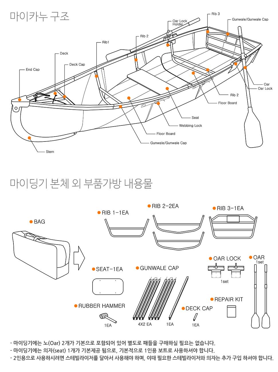 마이카누 마이딩기 1.0 견지낚시보트 붕어낚시보트 붕어보트 배스낚시보트 소형레져보트