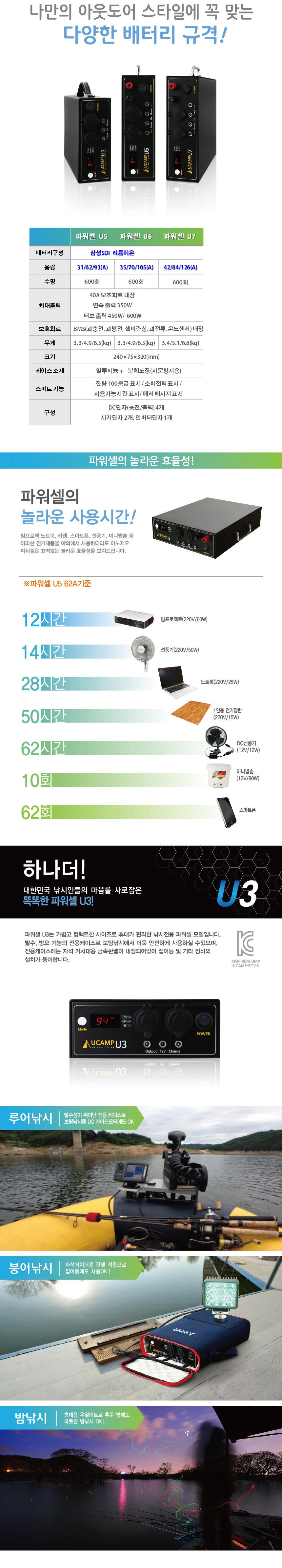 파워셀 U3/U5/U7 대용량 파워뱅크 ( 배터리 + 4A충전기 + 전용가방) 세트구성 파워뱅크 인버터 아웃도어밧데리 파워밧데리 파워벵크