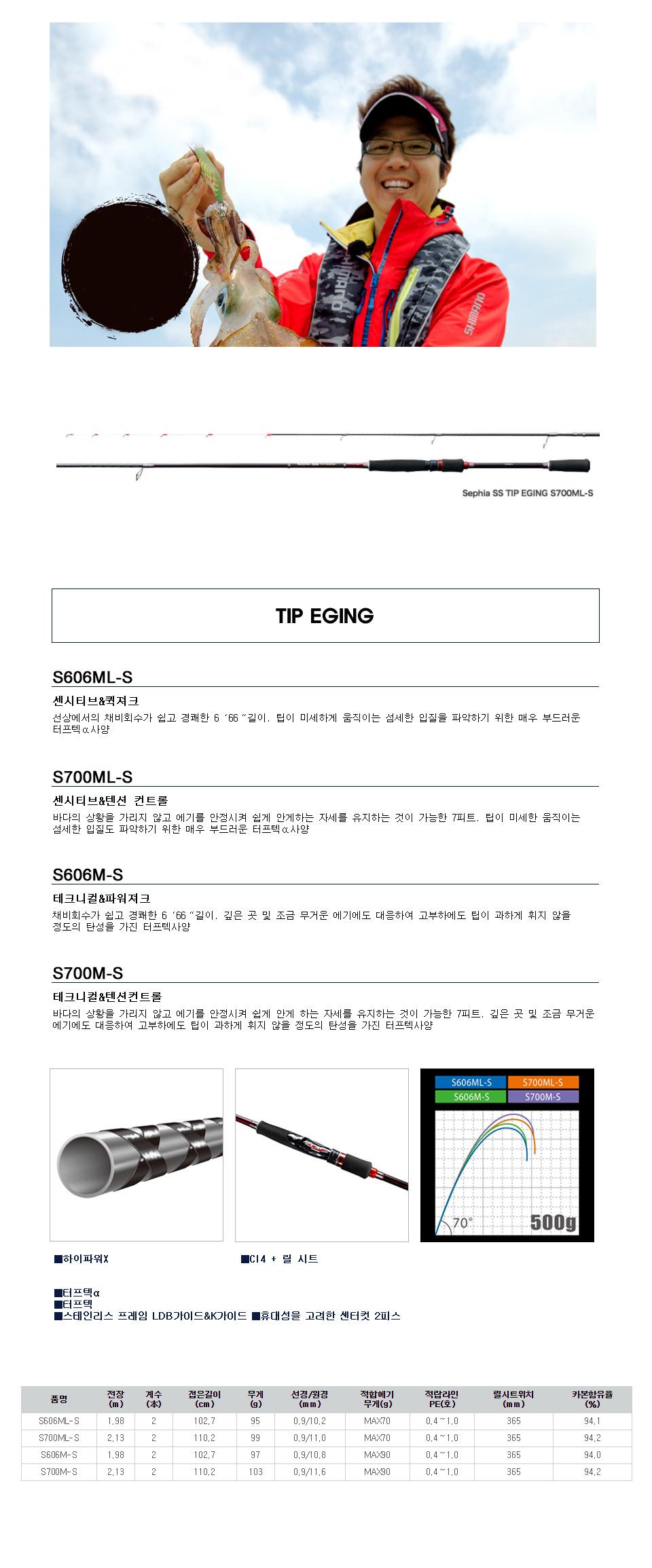 시마노 세피아 SS 팁 에깅 (15) 윤성정품 팁런대 팁런루어대 팀런 에깅낚시대 시마노에깅낚시대 에깅 시마노 에깅팁런대 에깅팁런 무늬어징어낚시대 무늬오징어