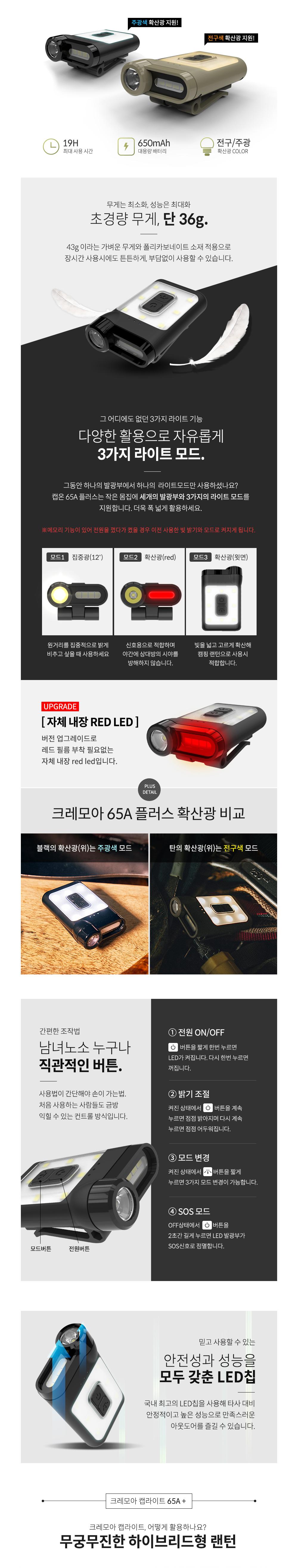 프리즘 크레모아 캡온 40A LED캡라이트 (충전식) 충전식캡라이트 클레모아 크레모아캡라이트 캡온