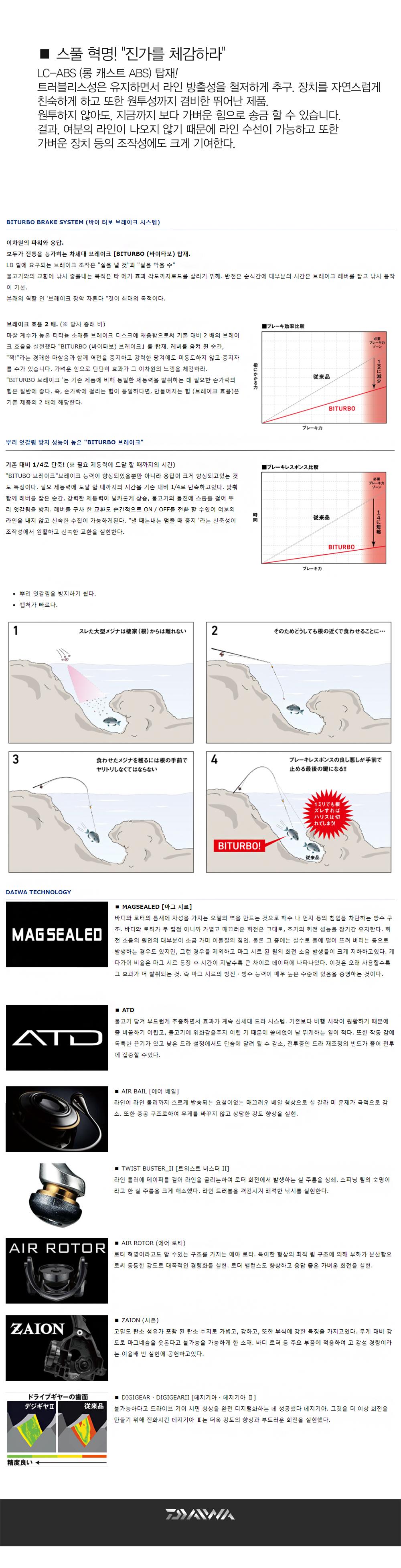 다이와 19 락서스 LBD 갯바위 낚시 브레이크릴 한국다이와정품 다이와릴 감성돔릴 갯바위릴
