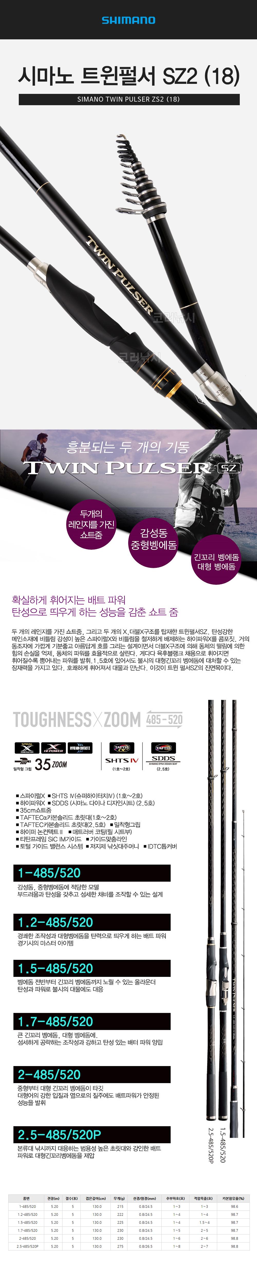 시마노 트윈펄서 SZ2 (18) 갯바위 줌 낚시대 윤성정품